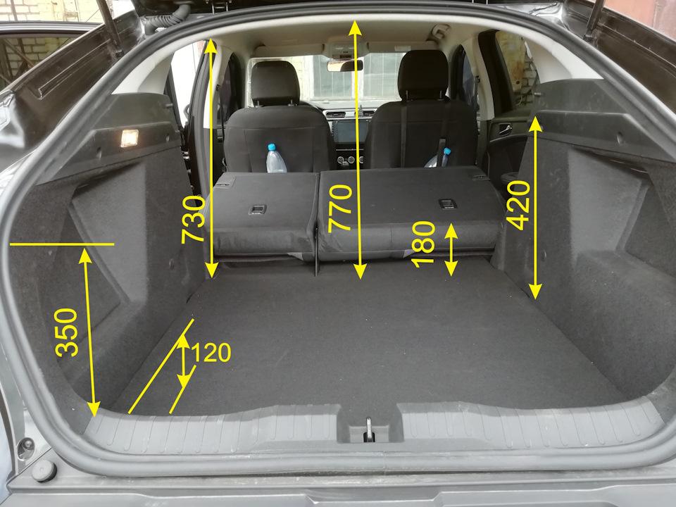 Размеры багажника Рено Аркана-2