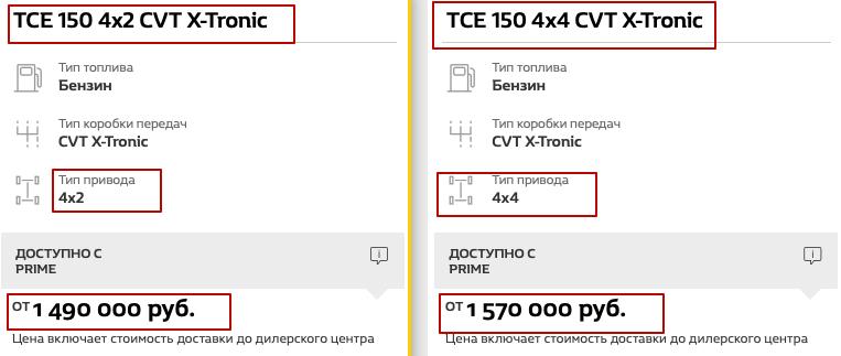 Рено Аркана комплектация Prime