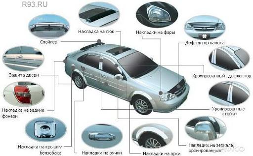 Как преобразить автомобиль с помощью дополнительных аксессуаров